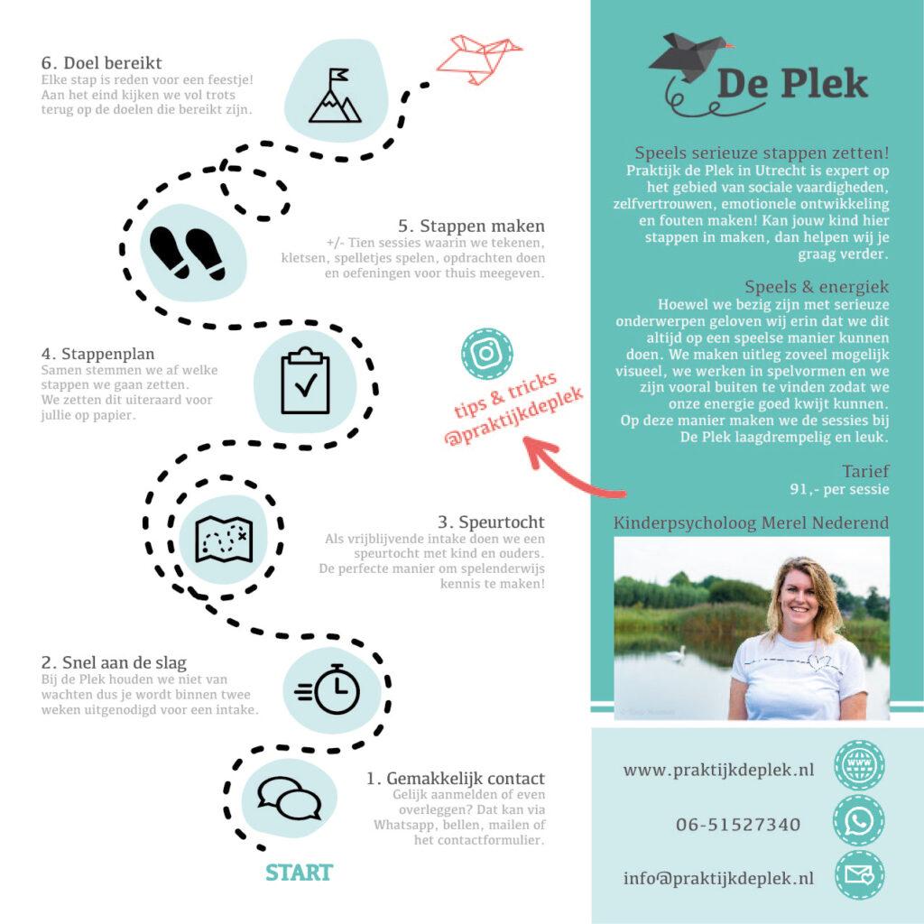 flyer werkwijze praktijk 'De Plek'